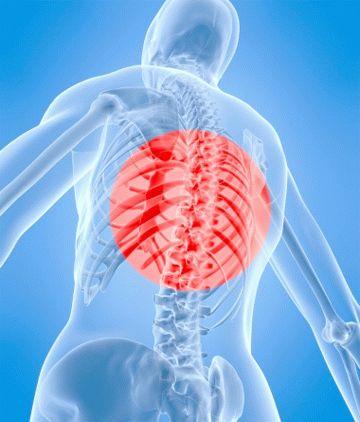 торокалгия боль в груди